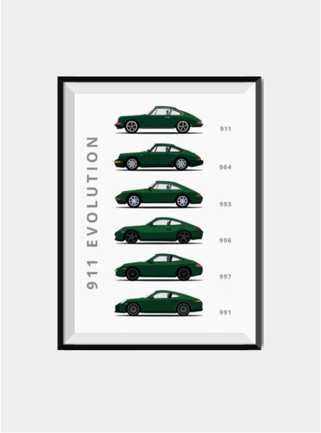 Porsche 911 Car Print