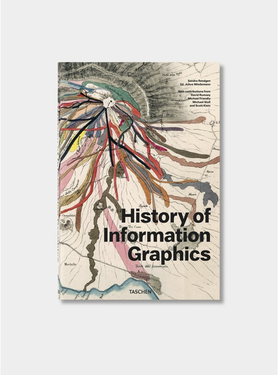 History of Information Book